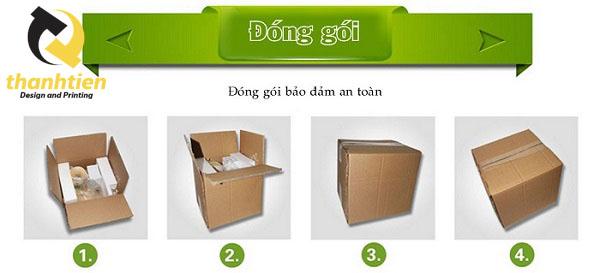 quy trinh dong goi san pham chat luong
